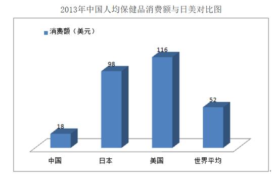 《人民日报:中国所有保健品都是骗人的,没有例外!》